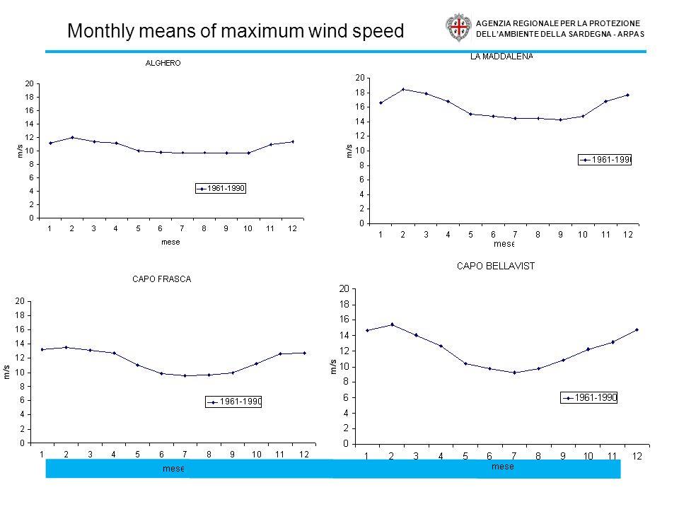 AGENZIA REGIONALE PER LA PROTEZIONE DELLAMBIENTE DELLA SARDEGNA - ARPAS Monthly means of maximum wind speed