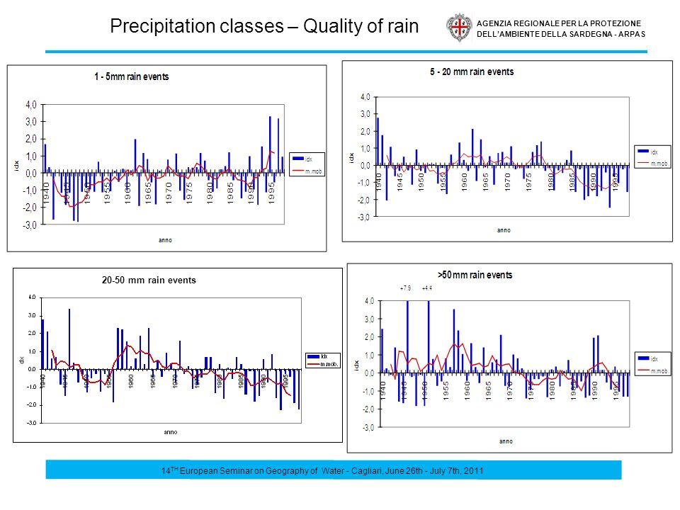 AGENZIA REGIONALE PER LA PROTEZIONE DELLAMBIENTE DELLA SARDEGNA - ARPAS Precipitation classes – Quality of rain 20-50 mm rain events 14 TH European Seminar on Geography of Water - Cagliari, June 26th - July 7th, 2011