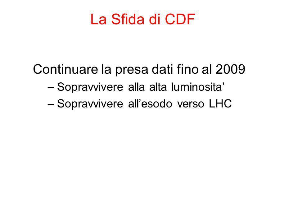 La Sfida di CDF Continuare la presa dati fino al 2009 –Sopravvivere alla alta luminosita –Sopravvivere allesodo verso LHC