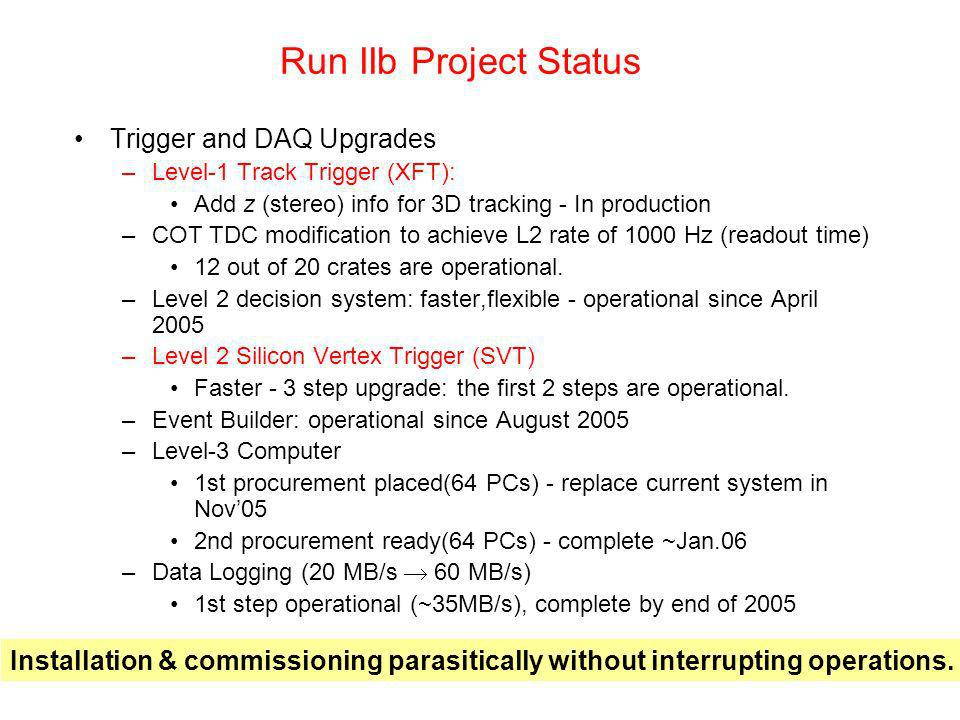 Run IIb Project Status Trigger and DAQ Upgrades –Level-1 Track Trigger (XFT): Add z (stereo) info for 3D tracking - In production –COT TDC modification to achieve L2 rate of 1000 Hz (readout time) 12 out of 20 crates are operational.