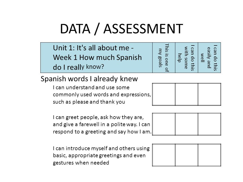 DATA / ASSESSMENT Unit 1: It s all about me - Week 1 How much Spanish do I reall y know.