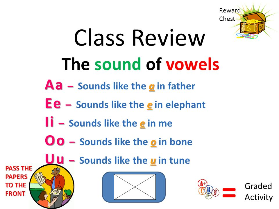 Class Review The sound of vowels Aa – a Aa – Sounds like the a in father Ee – e Ee – Sounds like the e in elephant Ii – e Ii – Sounds like the e in me Oo – o Oo – Sounds like the o in bone Uu – u Uu – Sounds like the u in tune Reward Chest = Graded Activity PASS THE PAPERS TO THE FRONT
