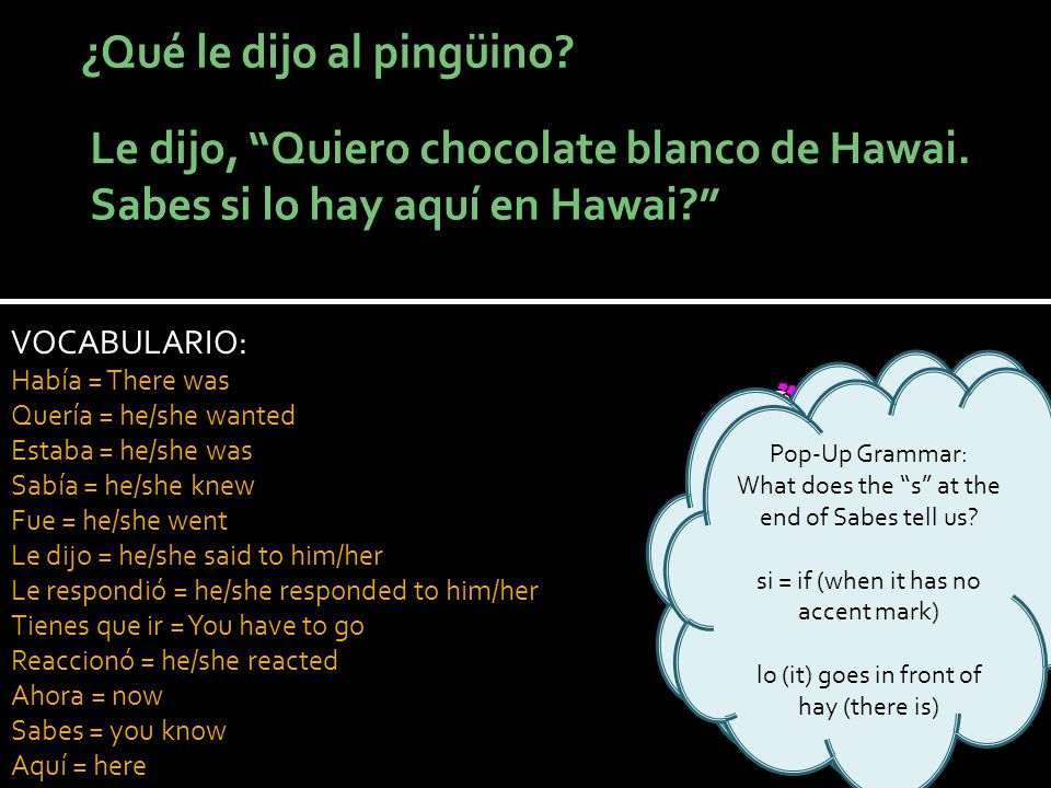 VOCABULARIO: Había = There was Quería = he/she wanted Estaba = he/she was Sabía = he/she knew Fue = he/she went Le dijo = he/she said to him/her Le respondió = he/she responded to him/her Tienes que ir = You have to go Reaccionó = he/she reacted Ahora = now Sabes = you know Aquí = here Pop-Up Grammar: a + el = al Pop-Up Grammar: What does the s at the end of Sabes tell us.