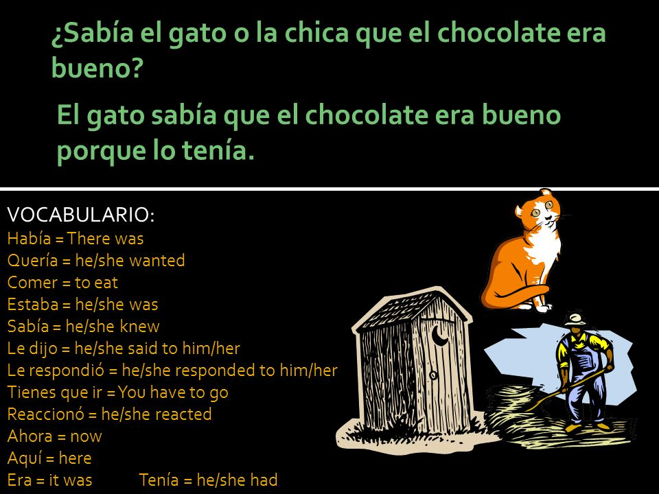 VOCABULARIO: Había = There was Quería = he/she wanted Comer = to eat Estaba = he/she was Sabía = he/she knew Le dijo = he/she said to him/her Le respondió = he/she responded to him/her Tienes que ir = You have to go Reaccionó = he/she reacted Ahora = now Aquí = here Era = it wasTenía = he/she had
