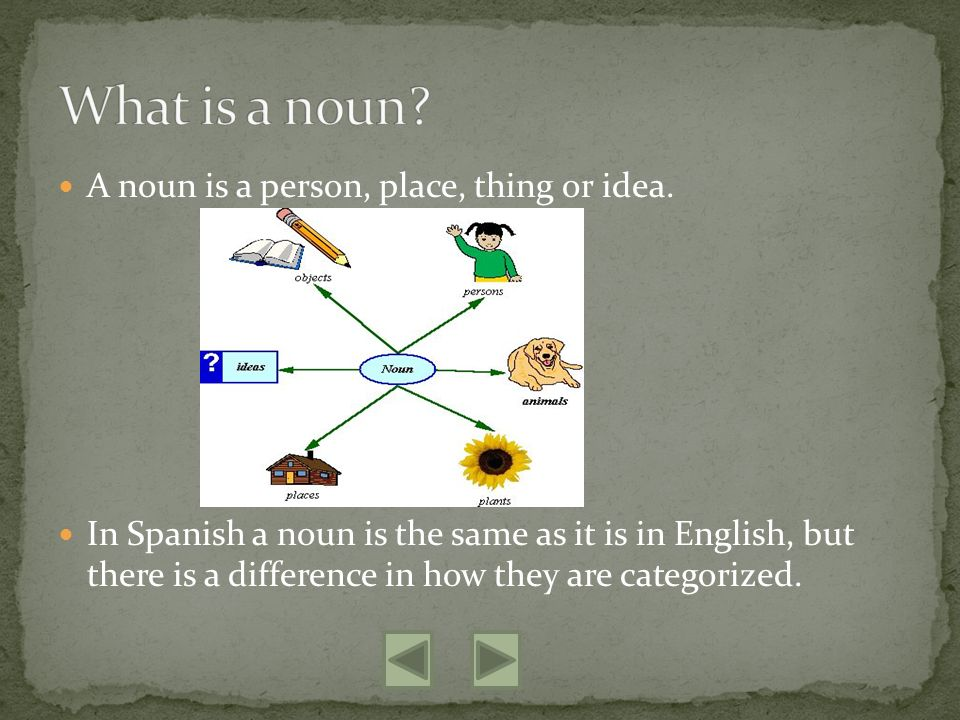 A noun is a person, place, thing or idea.