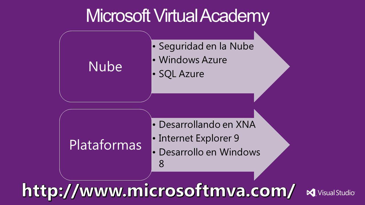 Seguridad en la Nube Windows Azure SQL Azure Nube Desarrollando en XNA Internet Explorer 9 Desarrollo en Windows 8 Plataformas