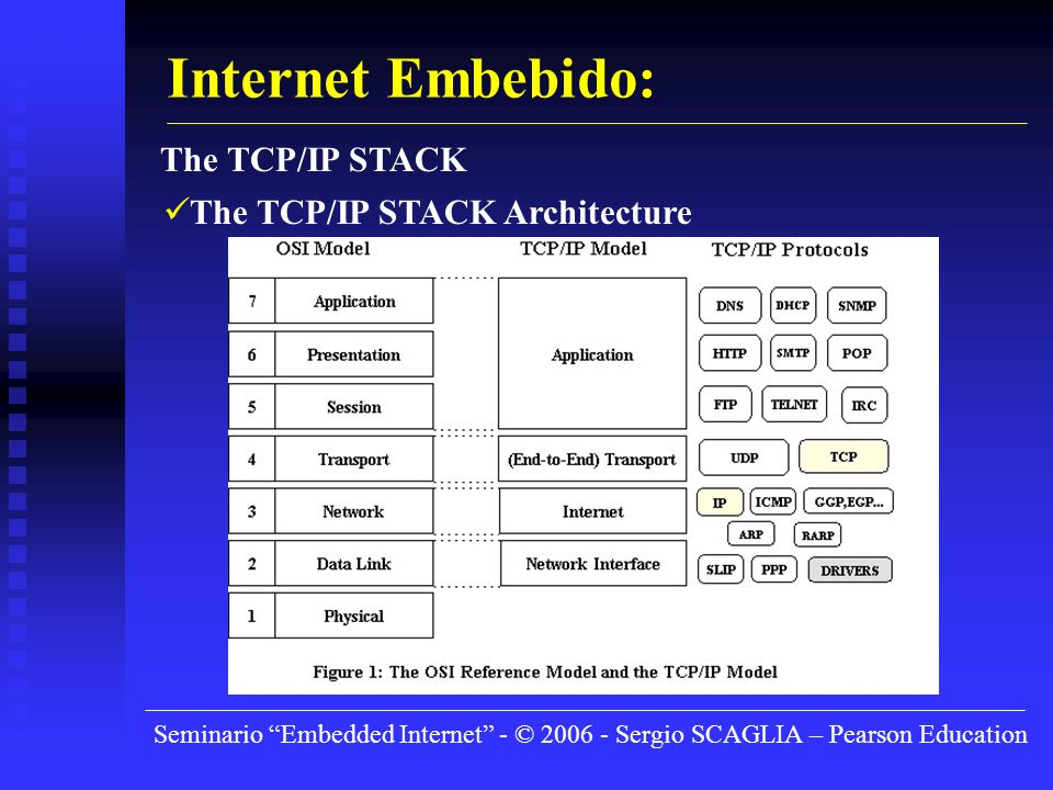 Seminario Embedded Internet - © 2006 - Sergio SCAGLIA – Pearson Education Internet Embebido: The TCP/IP STACK The TCP/IP STACK Architecture