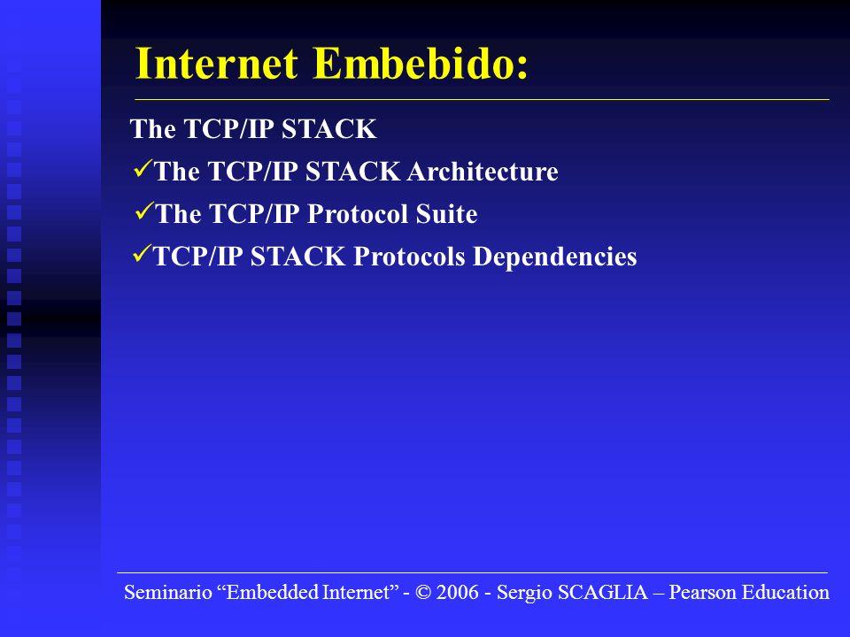 Seminario Embedded Internet - © 2006 - Sergio SCAGLIA – Pearson Education Internet Embebido: The TCP/IP STACK The TCP/IP STACK Architecture The TCP/IP Protocol Suite The TCP/IP Protocol Suite TCP/IP STACK Protocols Dependencies