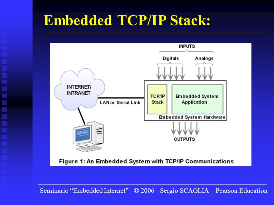 Seminario Embedded Internet - © 2006 - Sergio SCAGLIA – Pearson Education Embedded TCP/IP Stack: