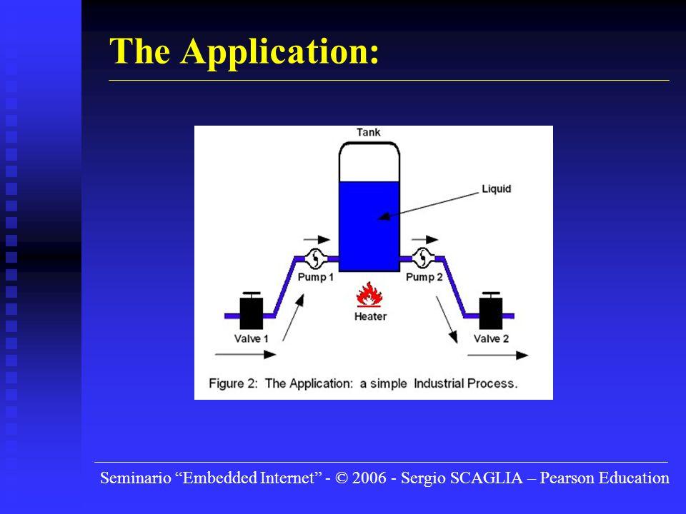 Seminario Embedded Internet - © 2006 - Sergio SCAGLIA – Pearson Education The Application: