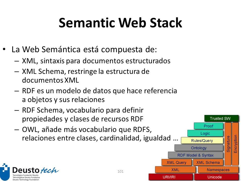 101 Semantic Web Stack La Web Semántica está compuesta de: – XML, sintaxis para documentos estructurados – XML Schema, restringe la estructura de docu