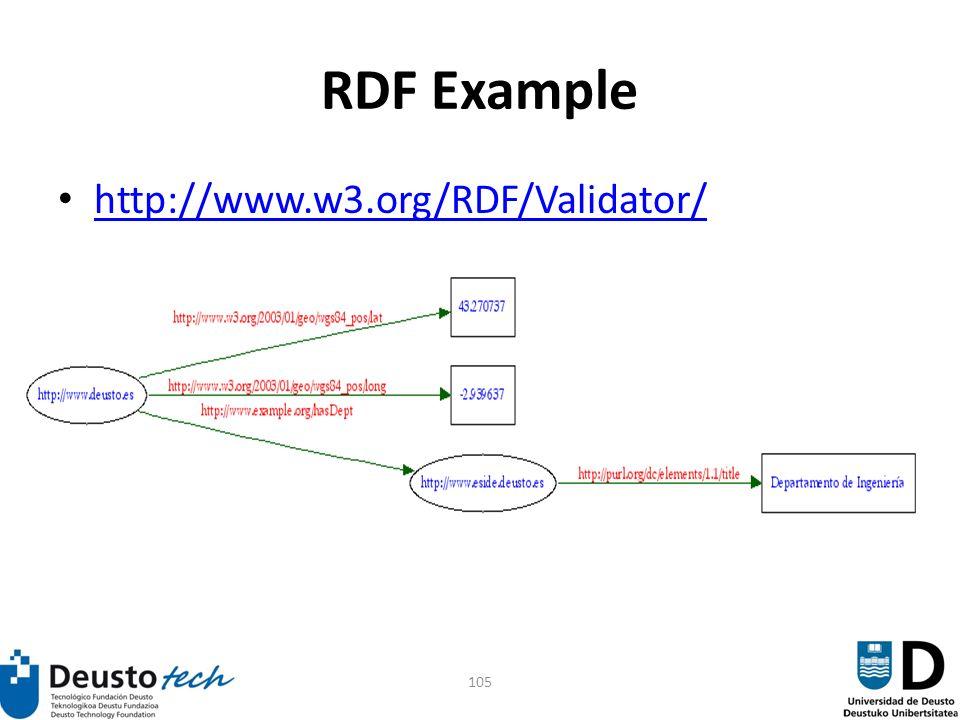105 RDF Example http://www.w3.org/RDF/Validator/