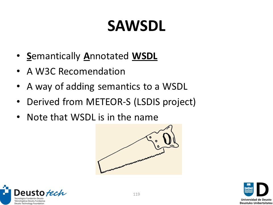119 SAWSDL Semantically Annotated WSDL A W3C Recomendation A way of adding semantics to a WSDL Derived from METEOR-S (LSDIS project) Note that WSDL is in the name