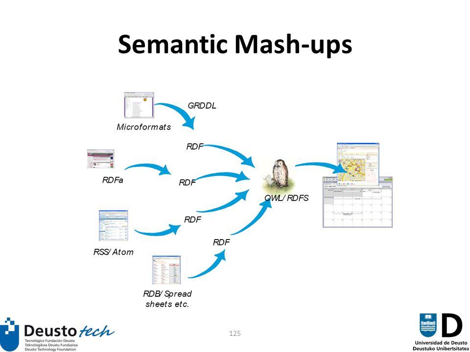 125 Semantic Mash-ups