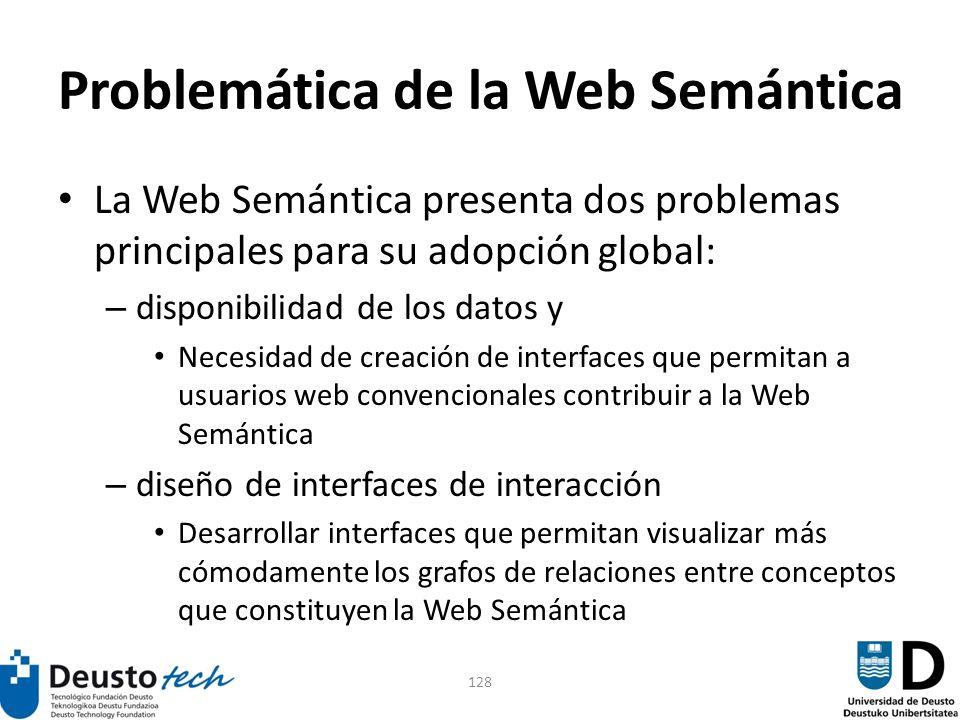 128 Problemática de la Web Semántica La Web Semántica presenta dos problemas principales para su adopción global: – disponibilidad de los datos y Nece