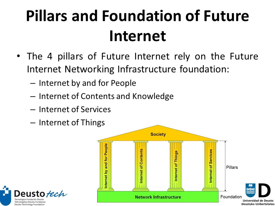 13 Pillars and Foundation of Future Internet The 4 pillars of Future Internet rely on the Future Internet Networking Infrastructure foundation: – Internet by and for People – Internet of Contents and Knowledge – Internet of Services – Internet of Things