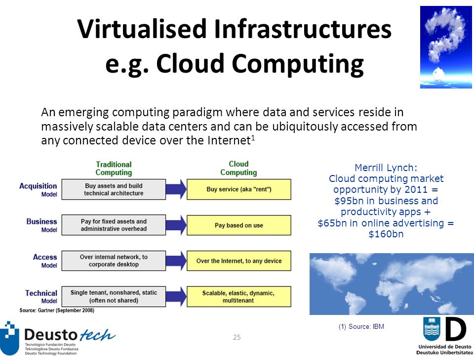 25 Virtualised Infrastructures e.g.