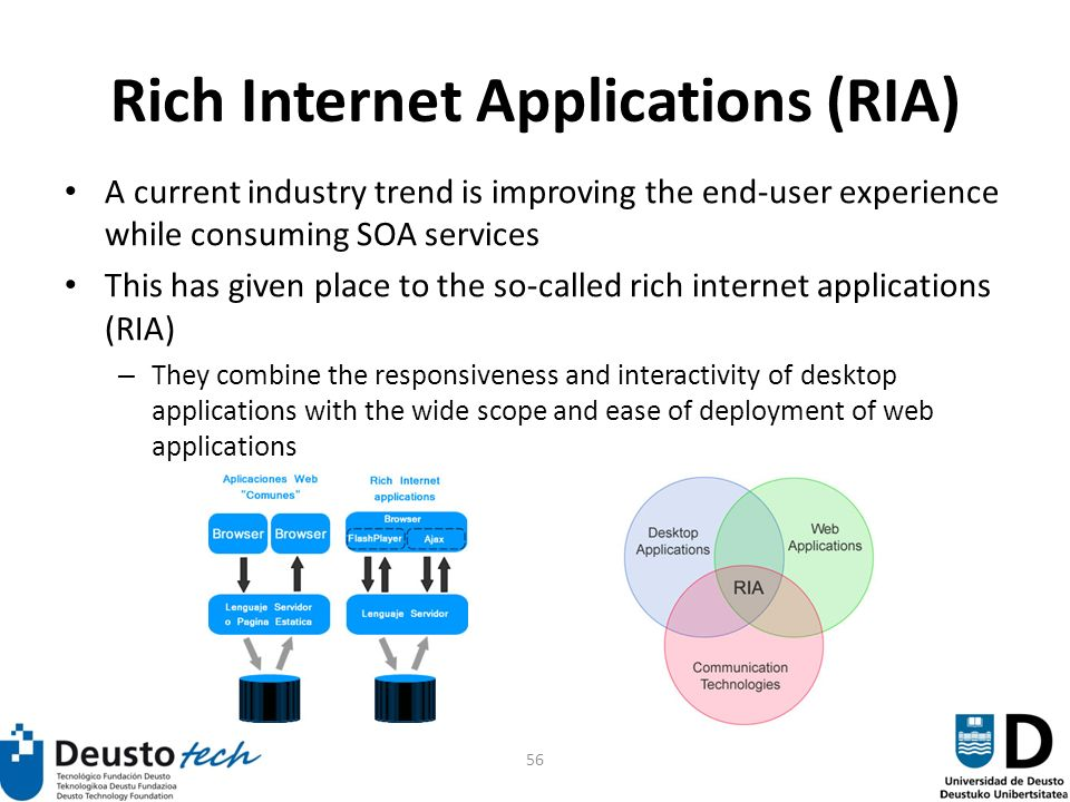 56 Rich Internet Applications (RIA) A current industry trend is improving the end-user experience while consuming SOA services This has given place to the so-called rich internet applications (RIA) – They combine the responsiveness and interactivity of desktop applications with the wide scope and ease of deployment of web applications