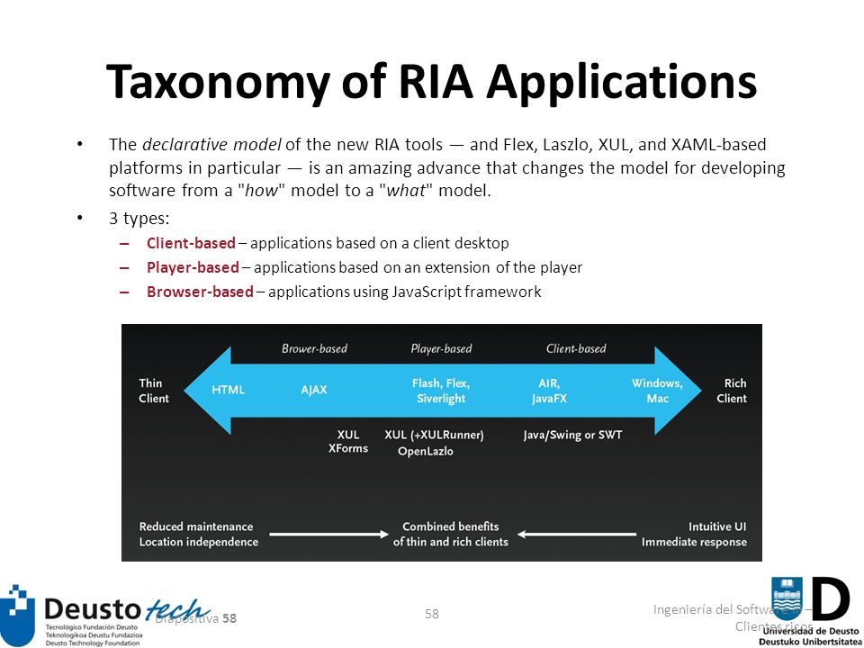 58 Taxonomy of RIA Applications The declarative model of the new RIA tools and Flex, Laszlo, XUL, and XAML-based platforms in particular is an amazing advance that changes the model for developing software from a how model to a what model.