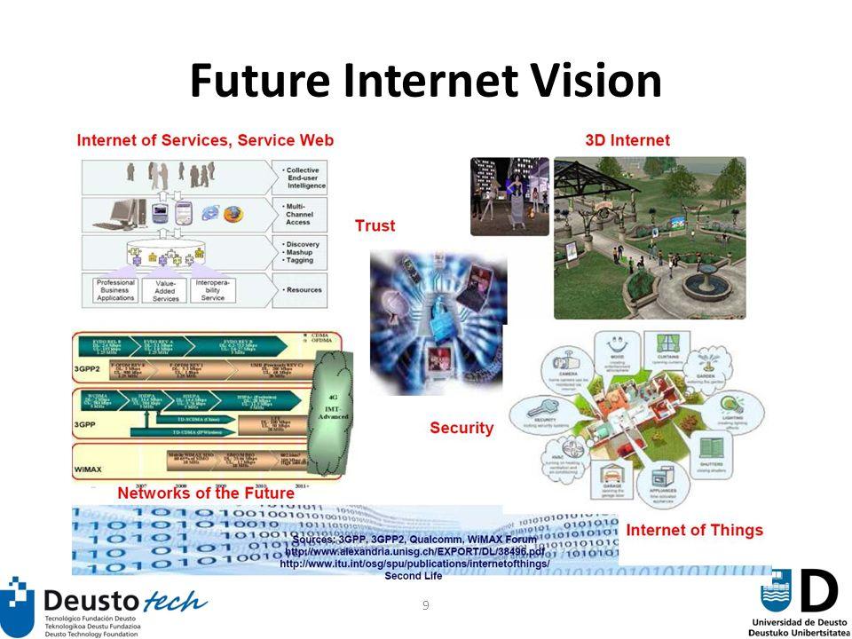 9 Future Internet Vision