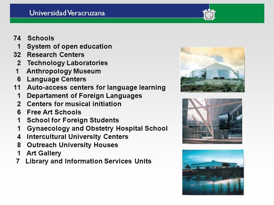 ___ ____ ____ _________ __ ______ __ _____ ___ ______ ______ _____ _____ _____ Haga clic para modificar el estilo de texto del patrón Segundo nivel Tercer nivel Cuarto nivel Quinto nivel Universidad Veracruzana Progress is not possible without information, information is not possible without knowledge and knowledge is not possible without education Carlos Fuentes Knowledge: the currency of our time