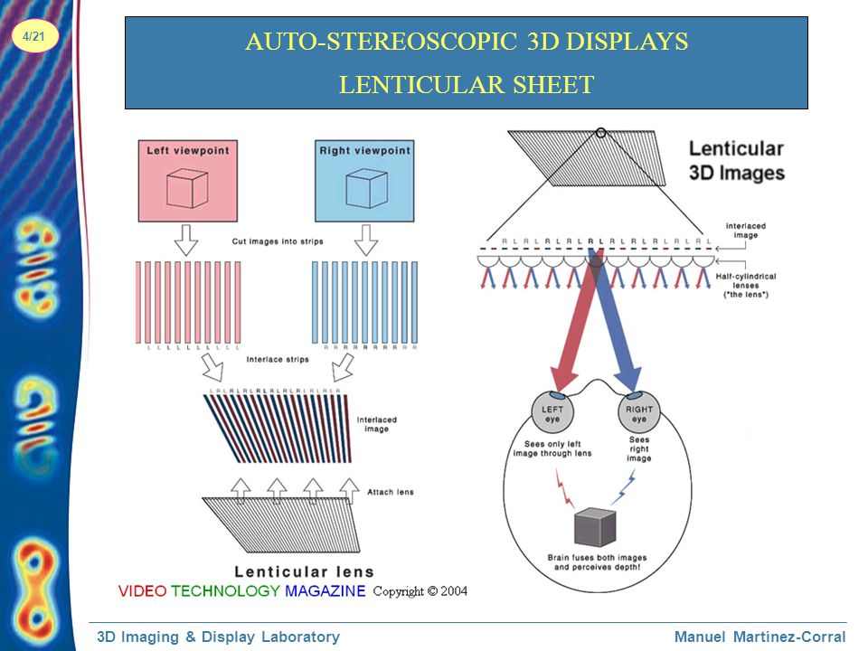 3D Imaging & Display LaboratoryManuel Martínez-Corral 4/21 AUTO-STEREOSCOPIC 3D DISPLAYS LENTICULAR SHEET