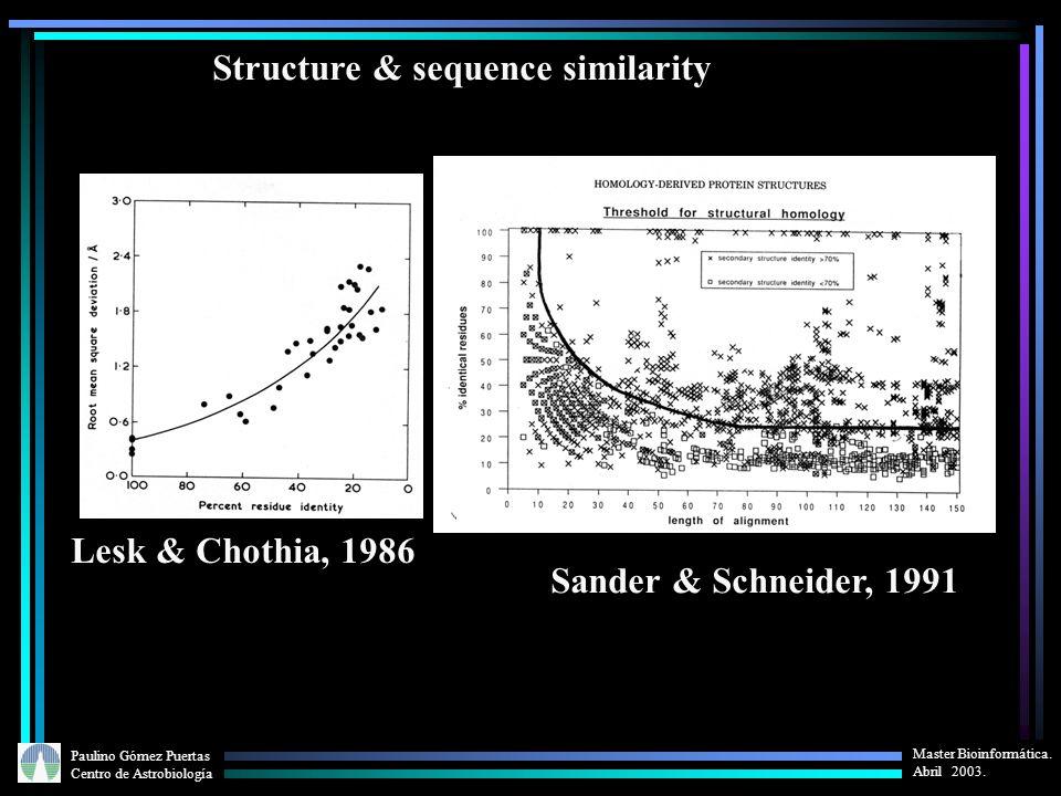 Paulino Gómez Puertas Centro de Astrobiología Master Bioinformática. Abril 2003. Lesk & Chothia, 1986 Structure & sequence similarity Sander & Schneid