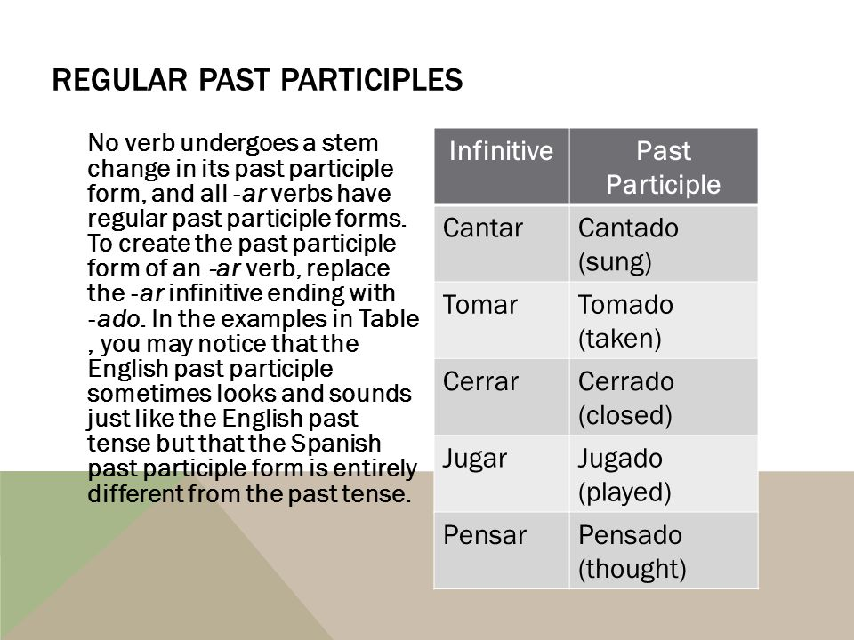 No verb undergoes a stem change in its past participle form, and all ar verbs have regular past participle forms. To create the past participle form o