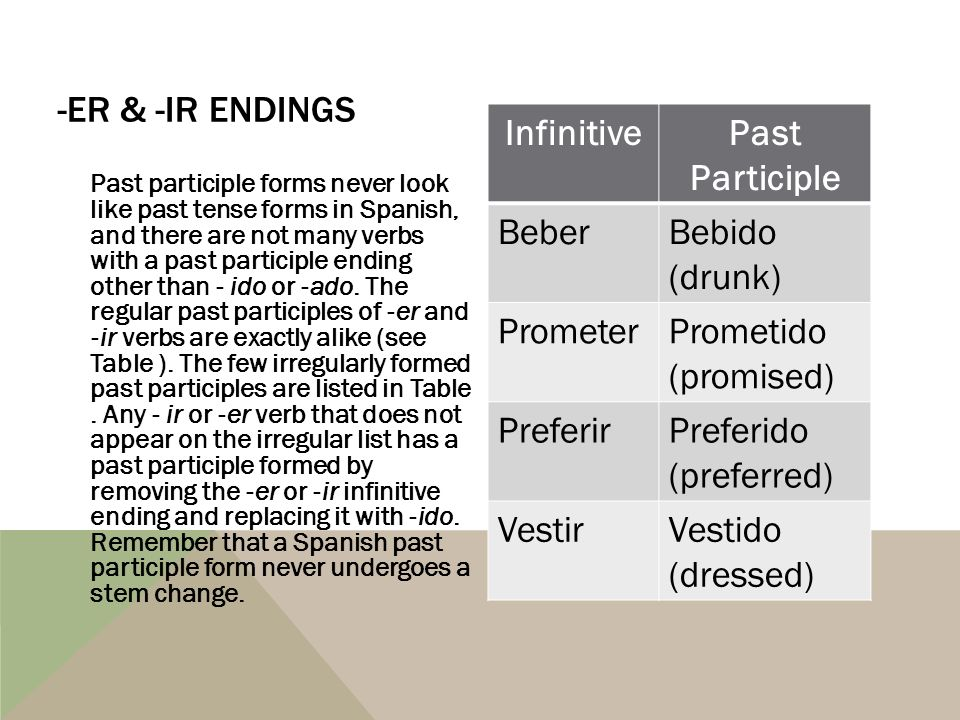 Past participle forms never look like past tense forms in Spanish, and there are not many verbs with a past participle ending other than ido or ado. T