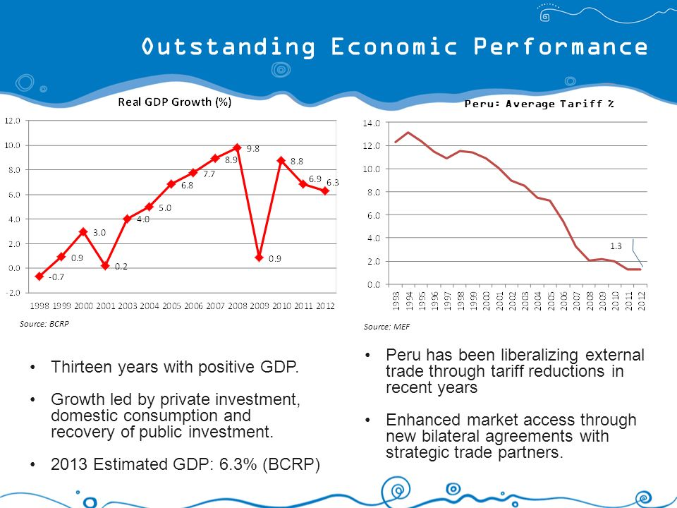 Outstanding Economic Performance Thirteen years with positive GDP. Growth led by private investment, domestic consumption and recovery of public inves