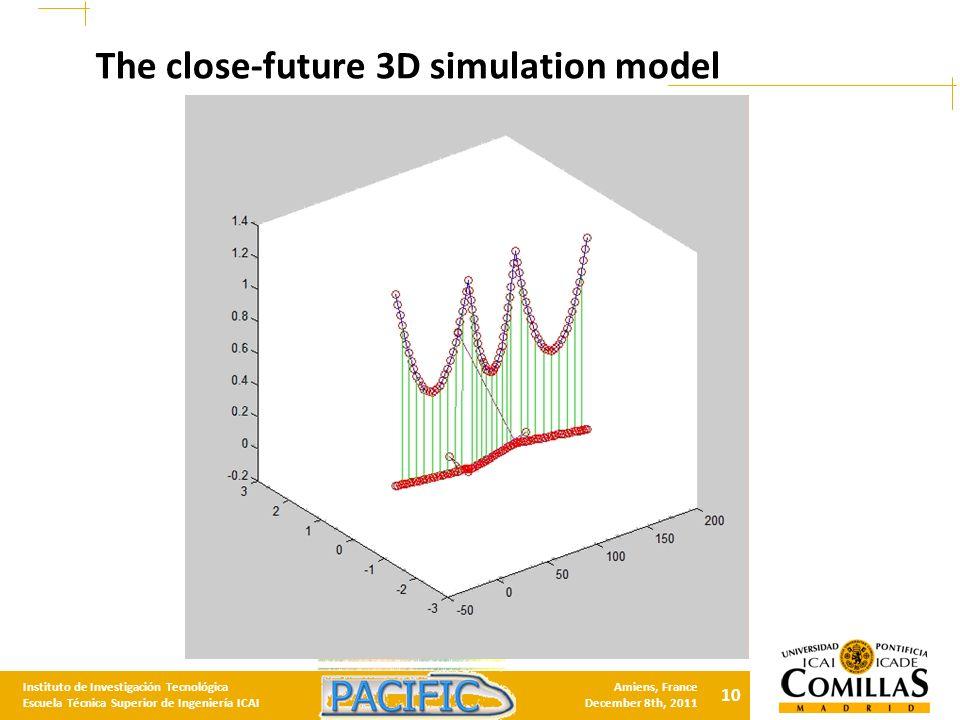 10 Instituto de Investigación Tecnológica Escuela Técnica Superior de Ingeniería ICAI Amiens, France December 8th, 2011 The close-future 3D simulation model