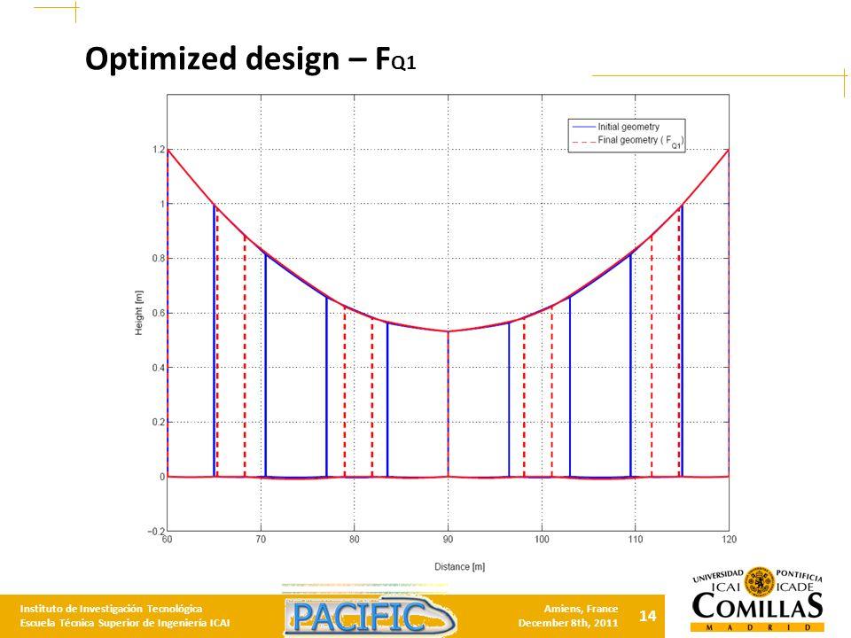 14 Instituto de Investigación Tecnológica Escuela Técnica Superior de Ingeniería ICAI Amiens, France December 8th, 2011 Optimized design – F Q1