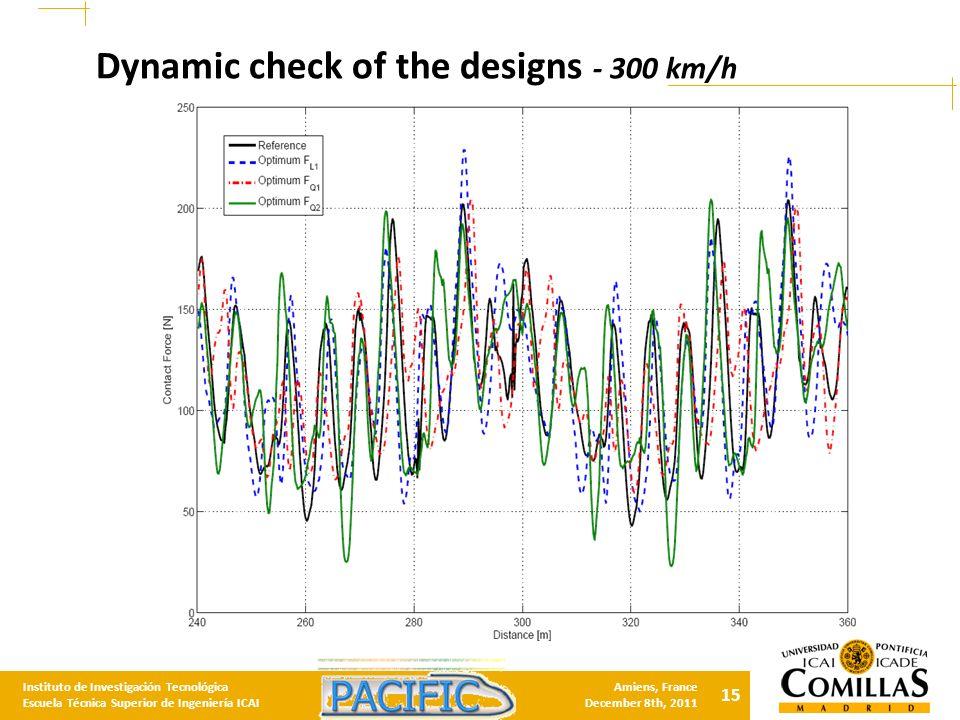 15 Instituto de Investigación Tecnológica Escuela Técnica Superior de Ingeniería ICAI Amiens, France December 8th, 2011 Dynamic check of the designs - 300 km/h