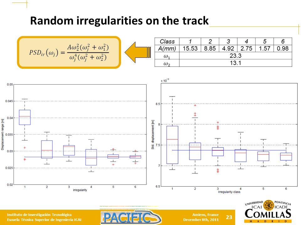 23 Instituto de Investigación Tecnológica Escuela Técnica Superior de Ingeniería ICAI Amiens, France December 8th, 2011 Random irregularities on the track