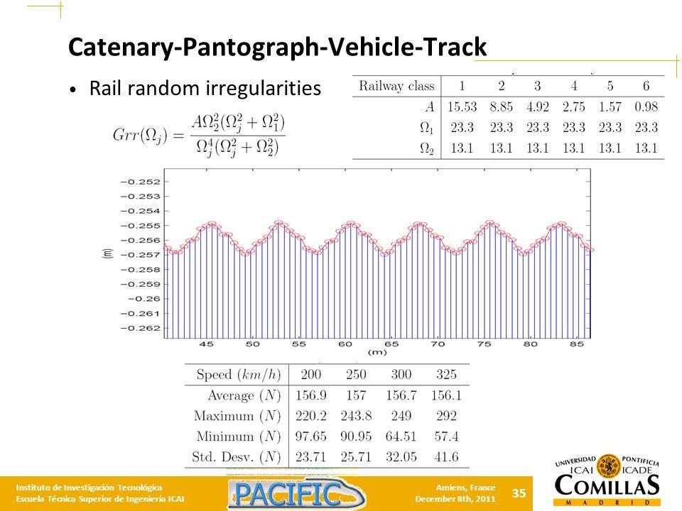 35 Instituto de Investigación Tecnológica Escuela Técnica Superior de Ingeniería ICAI Amiens, France December 8th, 2011 Catenary-Pantograph-Vehicle-Track Rail random irregularities
