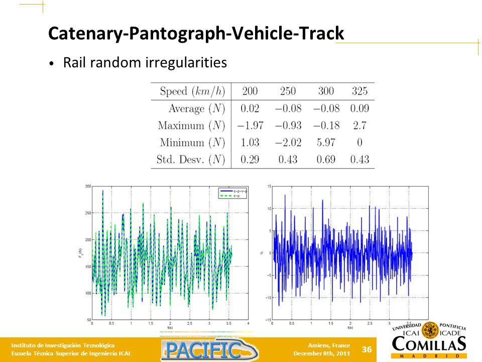 36 Instituto de Investigación Tecnológica Escuela Técnica Superior de Ingeniería ICAI Amiens, France December 8th, 2011 Catenary-Pantograph-Vehicle-Track Rail random irregularities