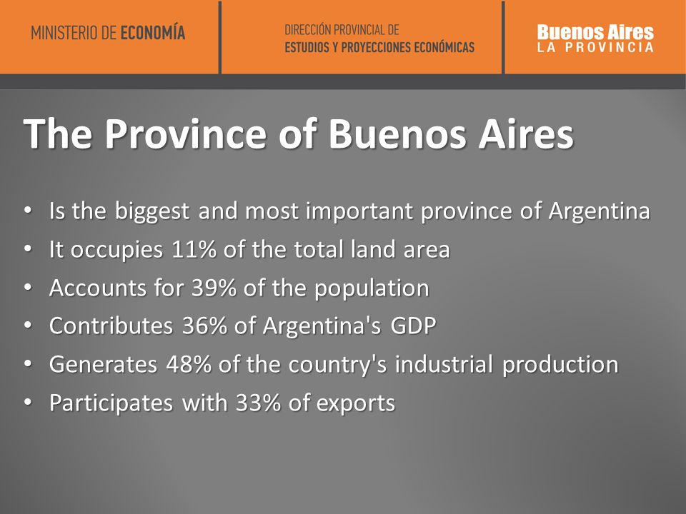 The Province of Buenos Aires Is the biggest and most important province of Argentina Is the biggest and most important province of Argentina It occupies 11% of the total land area It occupies 11% of the total land area Accounts for 39% of the population Accounts for 39% of the population Contributes 36% of Argentina s GDP Contributes 36% of Argentina s GDP Generates 48% of the country s industrial production Generates 48% of the country s industrial production Participates with 33% of exports Participates with 33% of exports