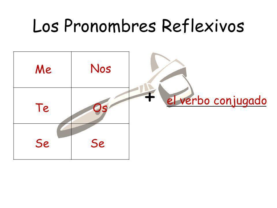 Los Pronombres Reflexivos Me Te Se Nos Os Se + _______________________ el verbo conjugado