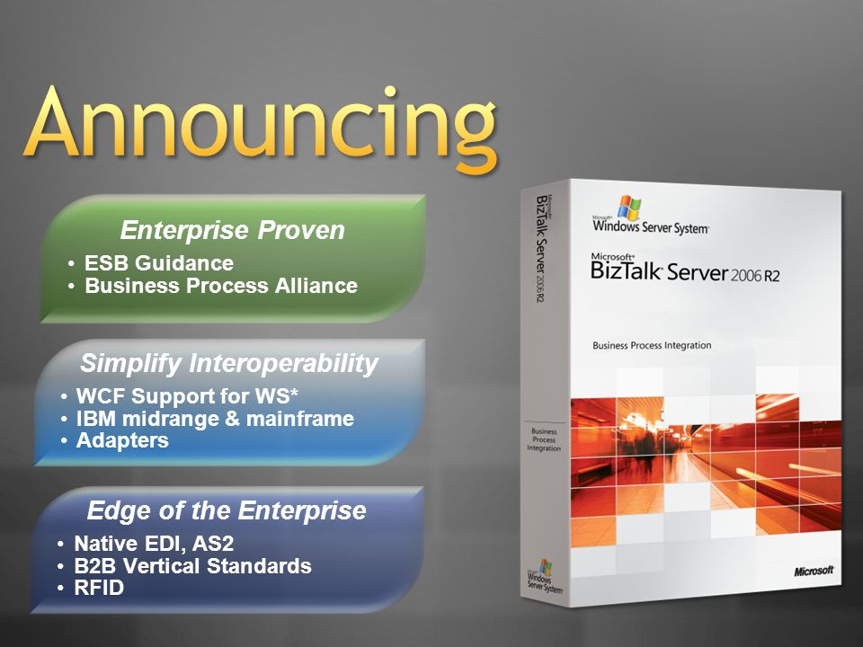 Enterprise Proven ESB Guidance Business Process Alliance Simplify Interoperability WCF Support for WS* IBM midrange & mainframe Adapters Edge of the Enterprise Native EDI, AS2 B2B Vertical Standards RFID