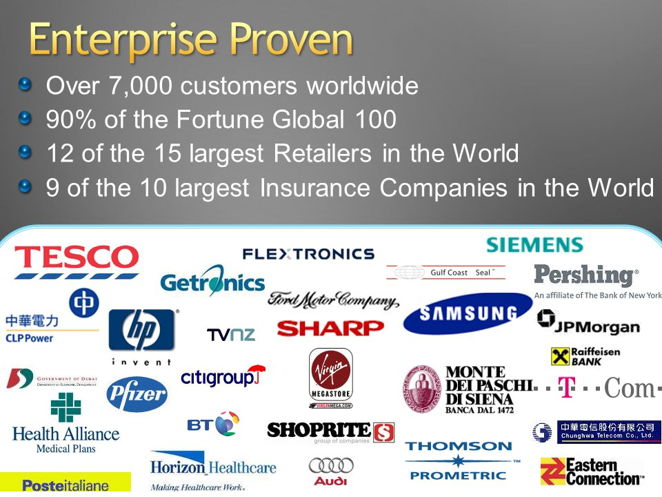 Over 7,000 customers worldwide 90% of the Fortune Global 100 12 of the 15 largest Retailers in the World 9 of the 10 largest Insurance Companies in the World
