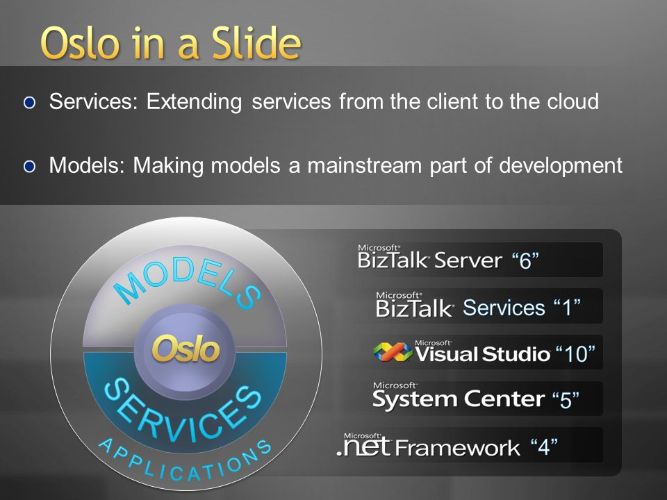 Services: Extending services from the client to the cloud Models: Making models a mainstream part of development