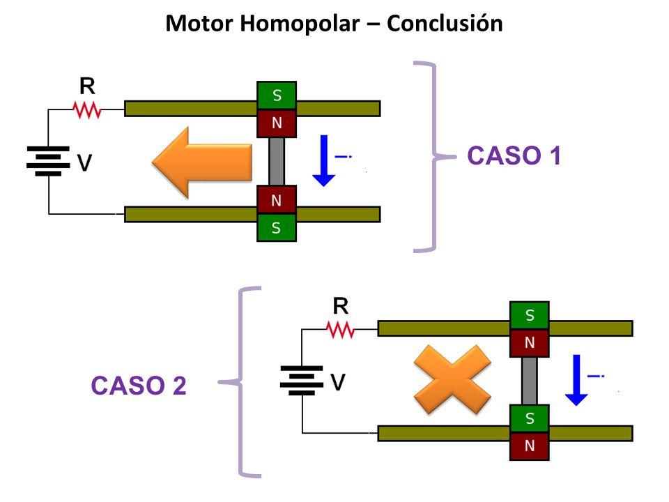 Motor Homopolar – Conclusión CASO 1 CASO 2