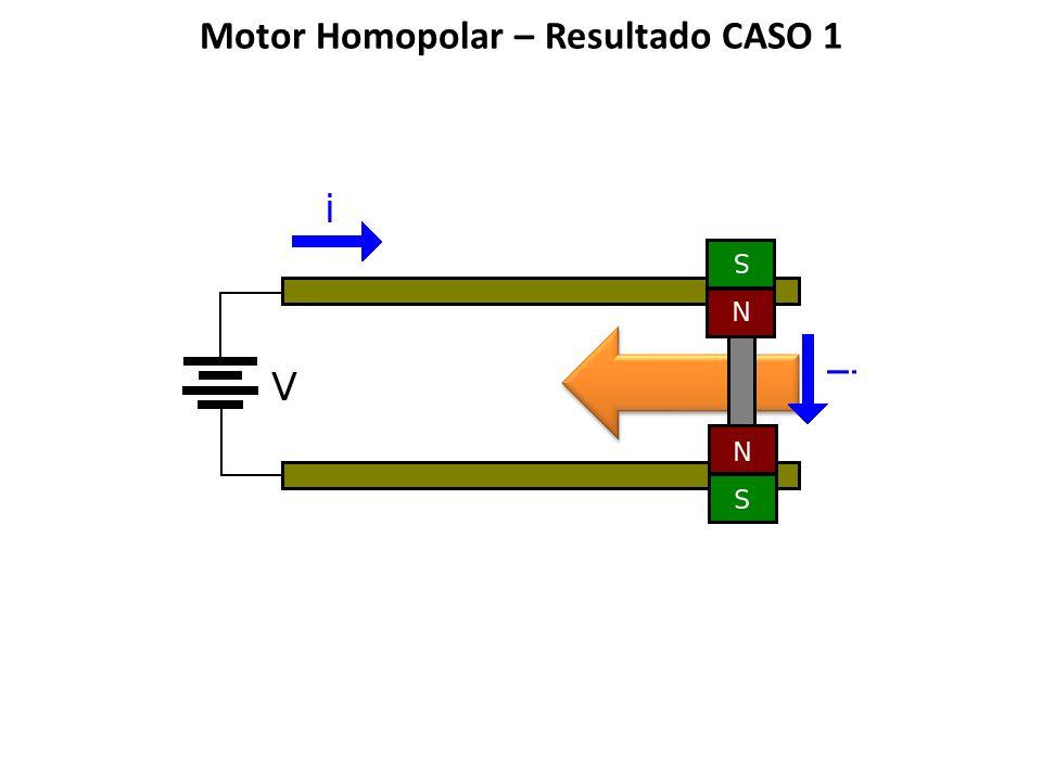 Motor Homopolar – Resultado CASO 1