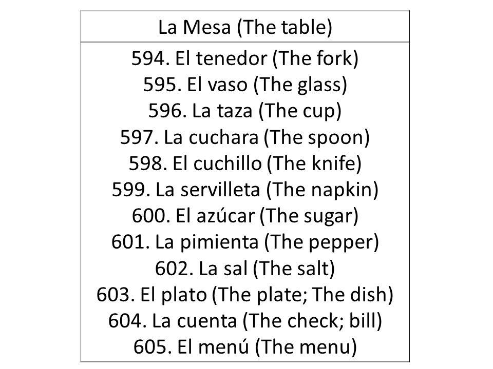 La Mesa (The table) 594. El tenedor (The fork) 595. El vaso (The glass) 596. La taza (The cup) 597. La cuchara (The spoon) 598. El cuchillo (The knife