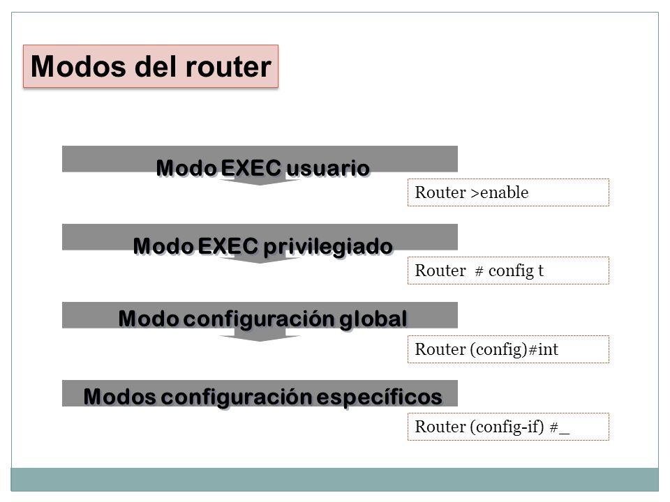 Modos configuración específicos Router (config-if) #_ Modo configuración global Router (config) #_ Modo EXEC privilegiado Router #_ Modos del router M