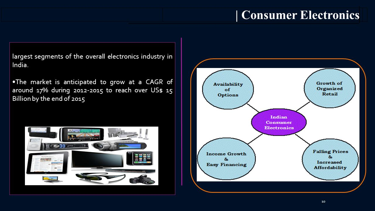 10 Consumer Electronics (CE) represents one of the largest segments of the overall electronics industry in India.