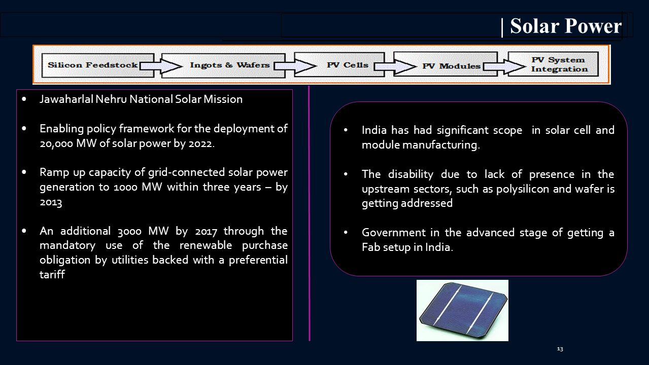 13 India has had significant scope in solar cell and module manufacturing.