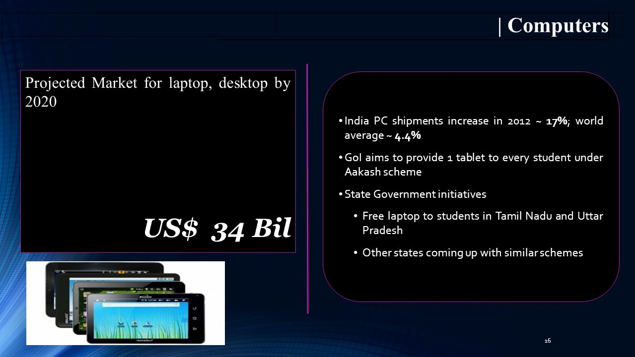 16 India PC shipments increase in 2012 ~ 17%; world average ~ 4.4% GoI aims to provide 1 tablet to every student under Aakash scheme State Government initiatives Free laptop to students in Tamil Nadu and Uttar Pradesh Other states coming up with similar schemes Projected Market for laptop, desktop by 2020 US$ 34 Bil | Computers