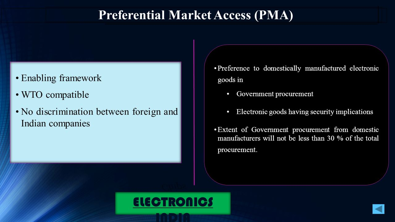 Preference to domestically manufactured electronic goods in Government procurement Electronic goods having security implications Extent of Government procurement from domestic manufacturers will not be less than 30 % of the total procurement.