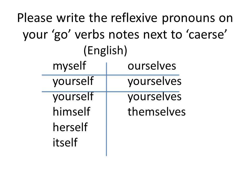Please write the reflexive pronouns on your go verbs notes next to caerse (English) myselfourselves yourselfyourselves himselfthemselves herself itself